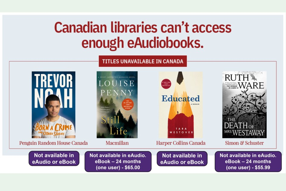 Even as the demand for eBooks and eAudiobooks has skyrocketed, major multi-national publishers are still not making several best-selling titles available to Canadian public libraries.
