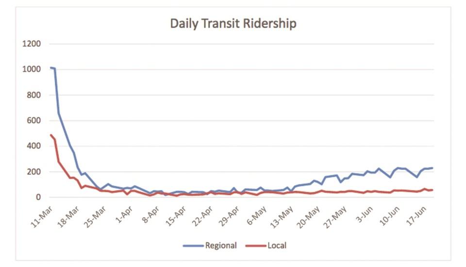 LN-TransitGraph_web