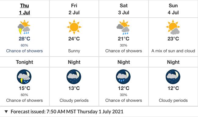 FSJ-Forecast-July1