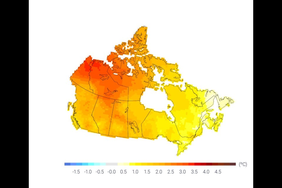 This shows the observed changes in annual temperature across Canada between 1948 and 2016. Canada's climate has warmed and will warm further (see the next graph), driven by human influences, mostly carbon dioxide emissions from burning fossil fuels and changes in the land surface (land clearing for agriculture, urbanization, etc.) Both past and future warming in Canada are, on average, about double that of global warming, and Northern Canada will warm even more than double the global rate. Massive reductions in emissions over the next twenty years can slow and then reverse the warming. (Canada's Changing Climate Report, June 2021.)
