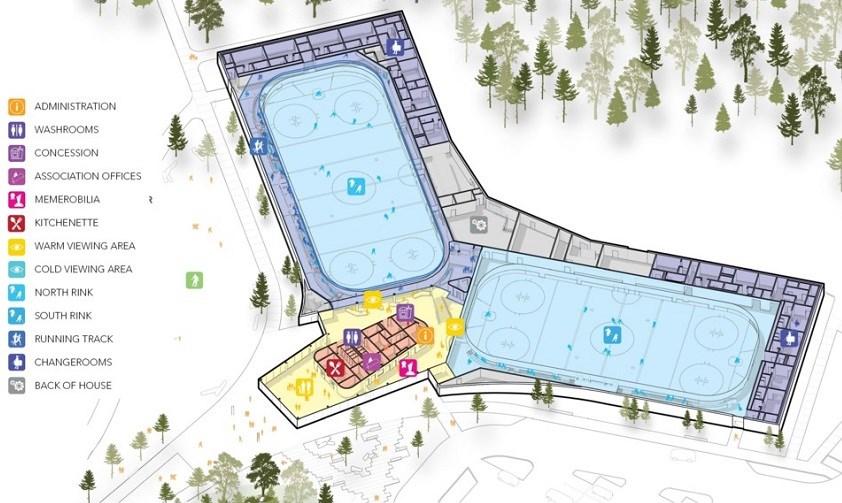 2020 06 24 Omischl Community Centre twin pad