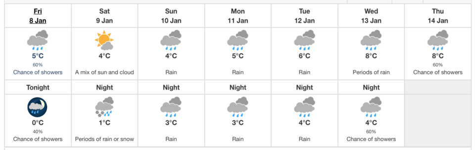 Environment Canada 7 day forecast for Squamish