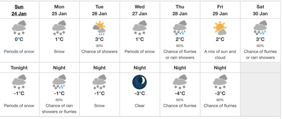 Environment Canada Squamish forecast Jan. 24
