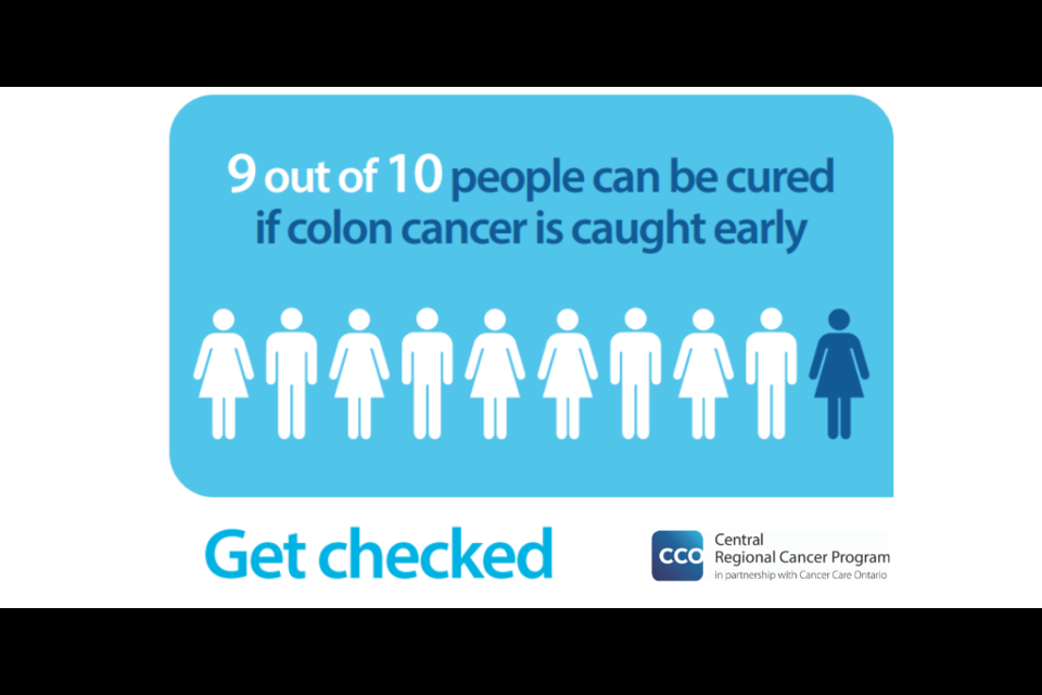 Pre Screening Is The Key To Keeping Colon Cancer At Bay Specialist Orilliamatters Com