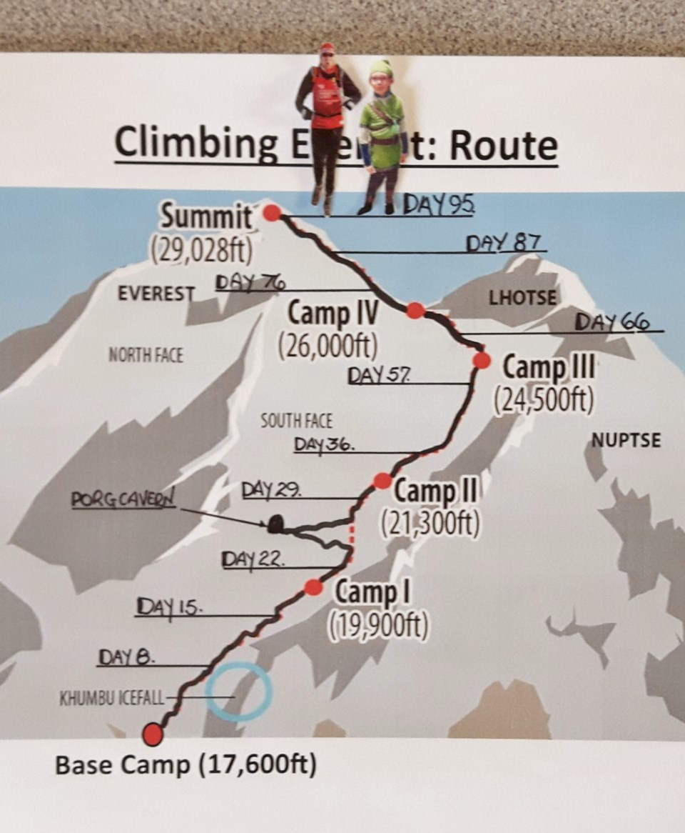 Day 95 Route