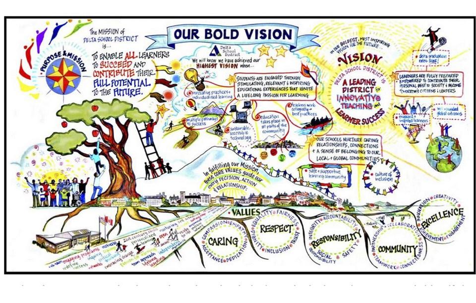 delta school district vision 2020