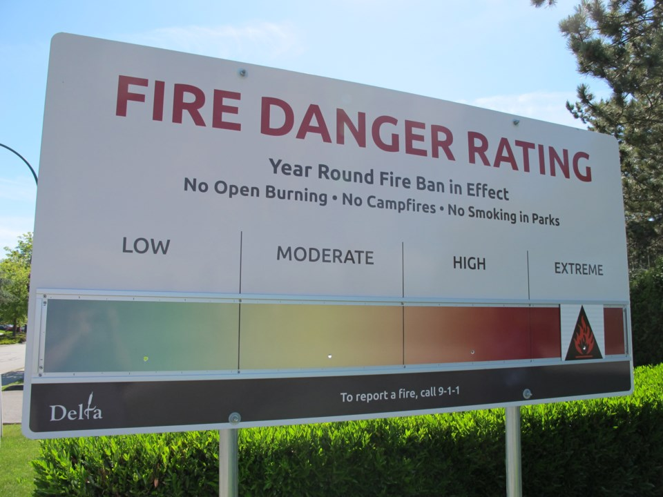 Fire danger rating extreme