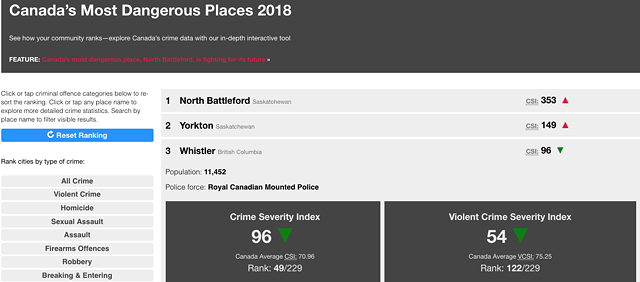 Maclean's annual 'Canada's Dangerous Places' list