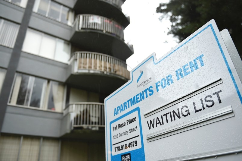 for rent sign waiting list