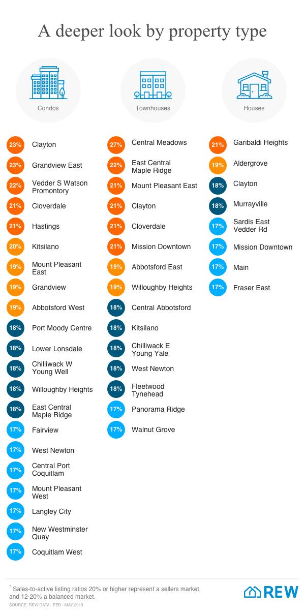 REW SAR infographic final list