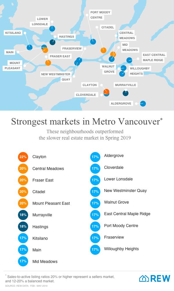 REW SAR infographic final map