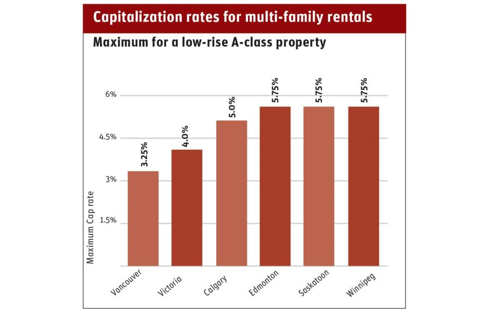 Winnipeg: Canada Mortgage and Housing Corp