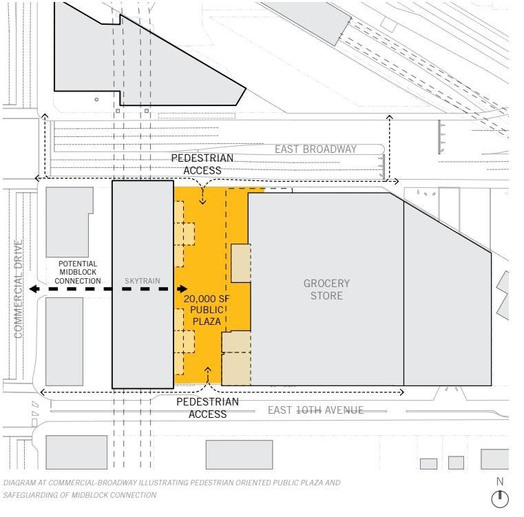 diagram safeway public plaza
