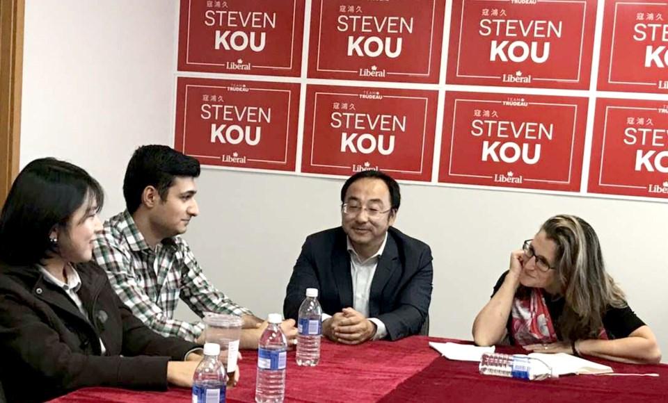 Steven Kou