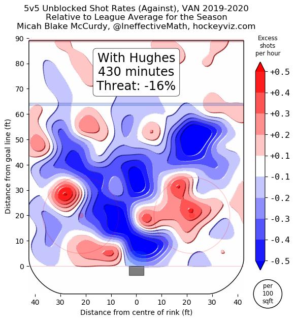 Quinn Hughes defensive heatmap 2019-20 - Dec 5, 2019