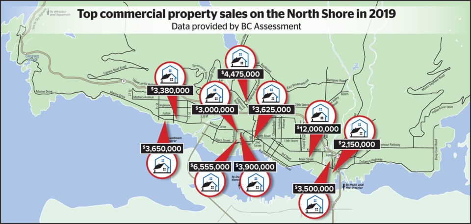 commercial sales map