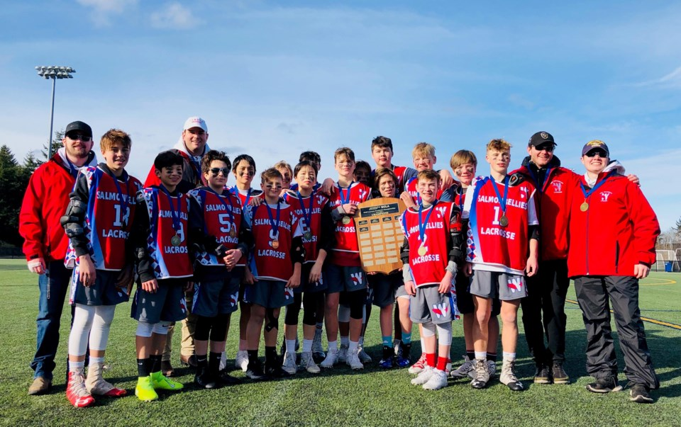 under13 champs