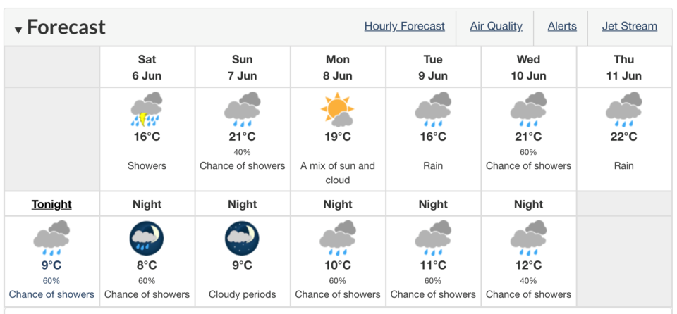 Seven-day forecast Environment Canada