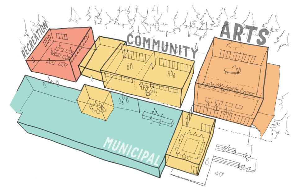 Broad layout of the proposed community centre