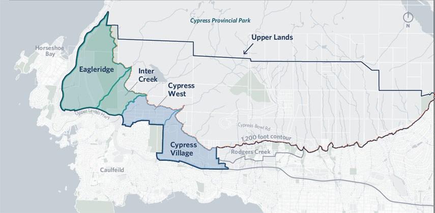 upper lands