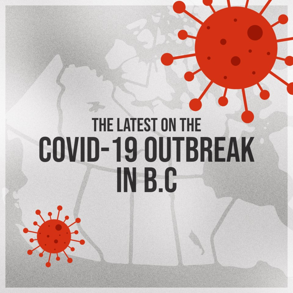 Stay up-to-date on how the COVID-19 pandemic is progressing in B.C. and ask the pressing questions y