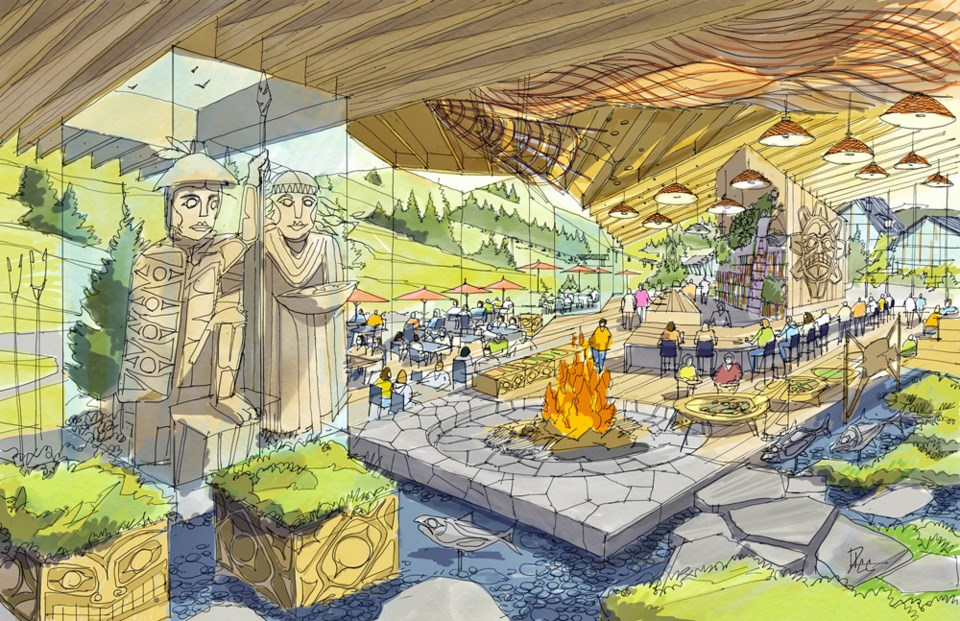 Squamish Nation partnered to create the new drawings for the resort. -