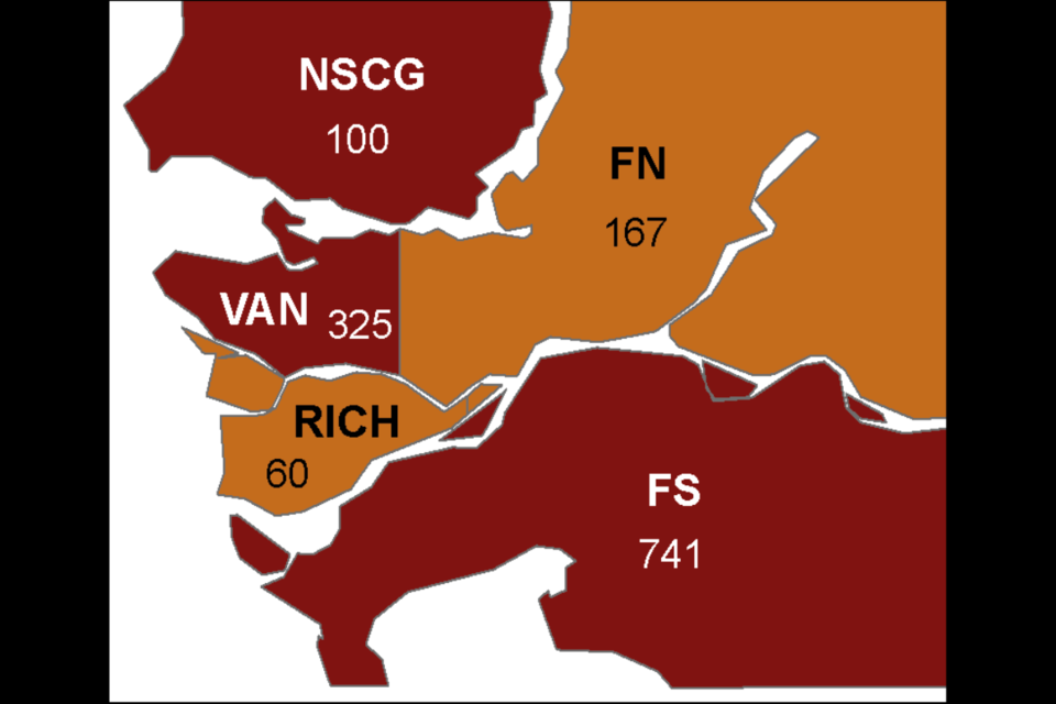 There were 167 cases over the last two weeks in Fraser North health delivery area, a region which includes the Tri-Cities, Burnaby, New Westminster and Maple Ridge.