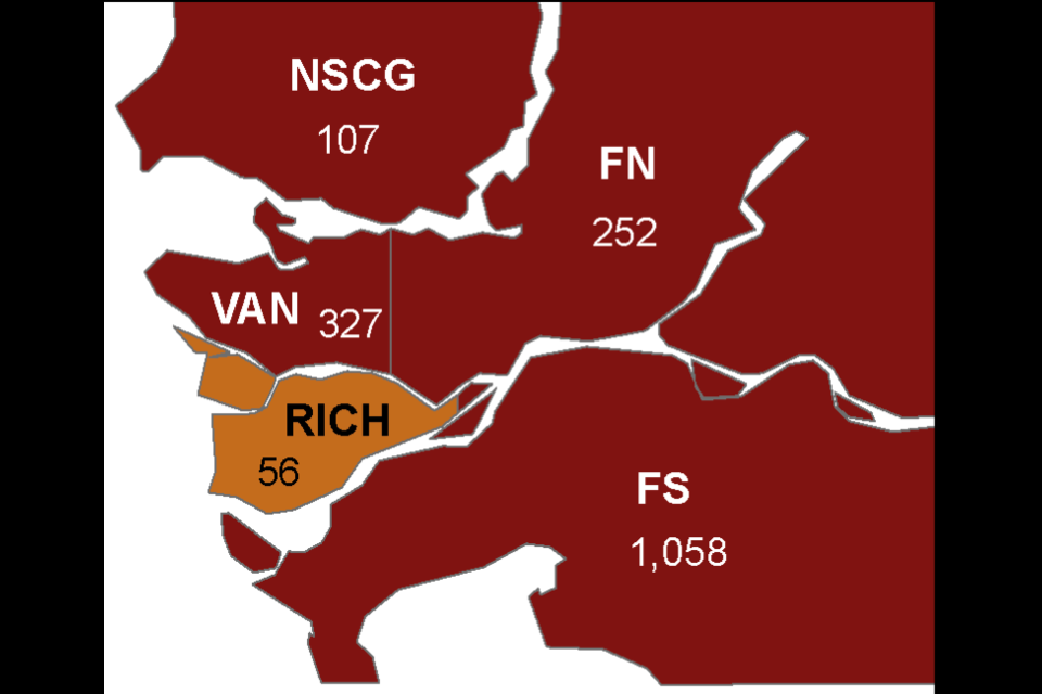 There were 252 cases over the last two weeks in Fraser North health delivery area, a region which includes the Tri-Cities, Burnaby, New Westminster and Maple Ridge