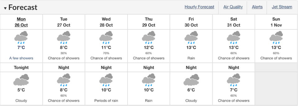 Environment Canada weather