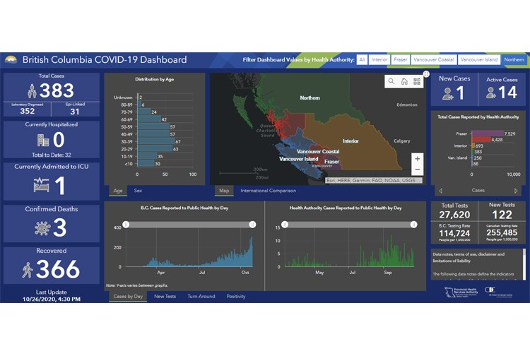 29 COVID update Monday