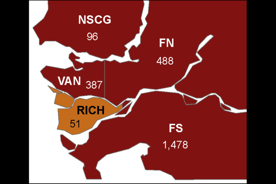 There were 488 cases over the last two weeks, of which 337 came in the last week, in the Fraser North health delivery area, a region which includes the Tri-Cities, Burnaby, New Westminster and Maple Ridge