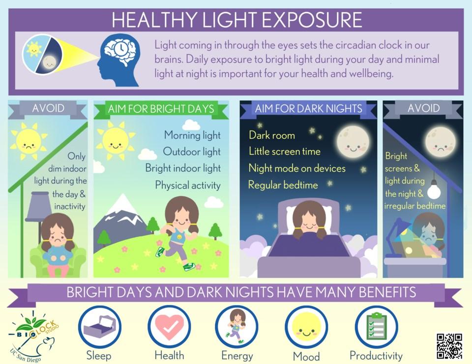 healthy light exposure