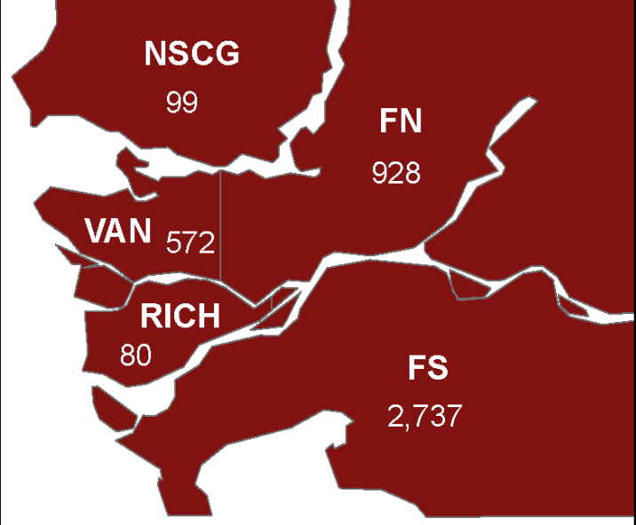 Of the 928 cases reported in Fraser North over the last two weeks, 587 came in over the past seven days.