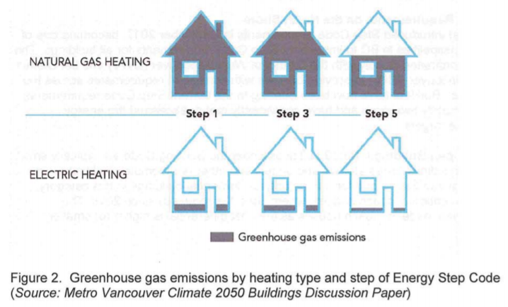 low carbon heating systems