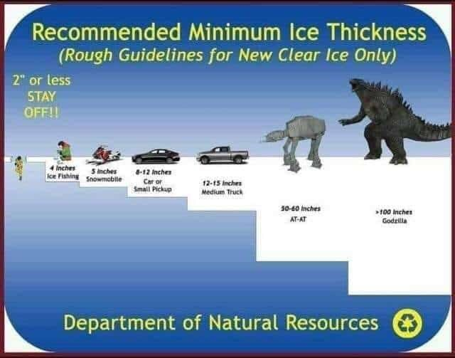 Ice-Thickness