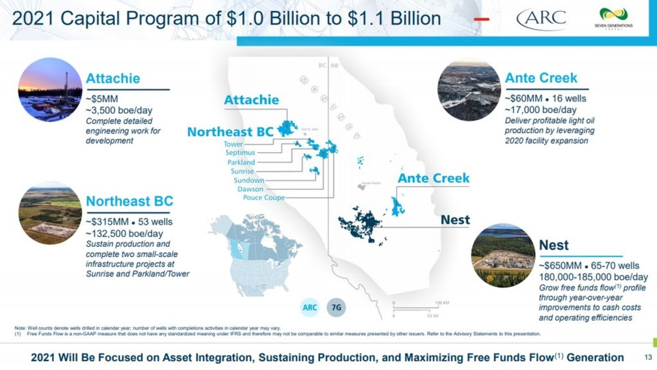ARC Resources and Seven Generations Energy