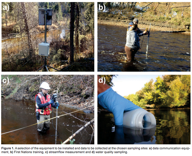 A selection of the equipment to be installed and data to be collected at the chosen sampling sites: a) data communication equipment, b) First Nations training, c) streamflow measurement and d) water quality sampling