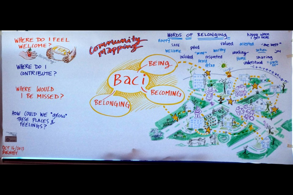 One of the graphics included in BACI's community mapping project, which identified places Burnaby where people with intellectual disabilities are welcomed.
