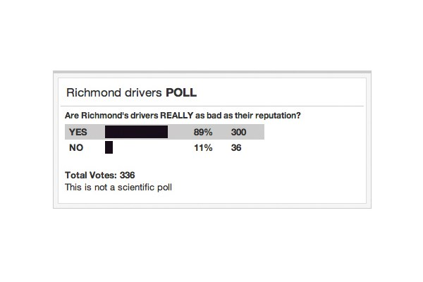 Richmond parking poll