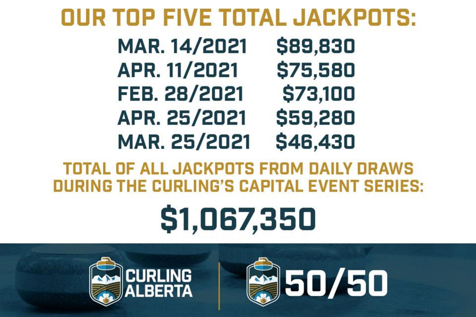 Curling-Alberta-Top-5-jackpots-image