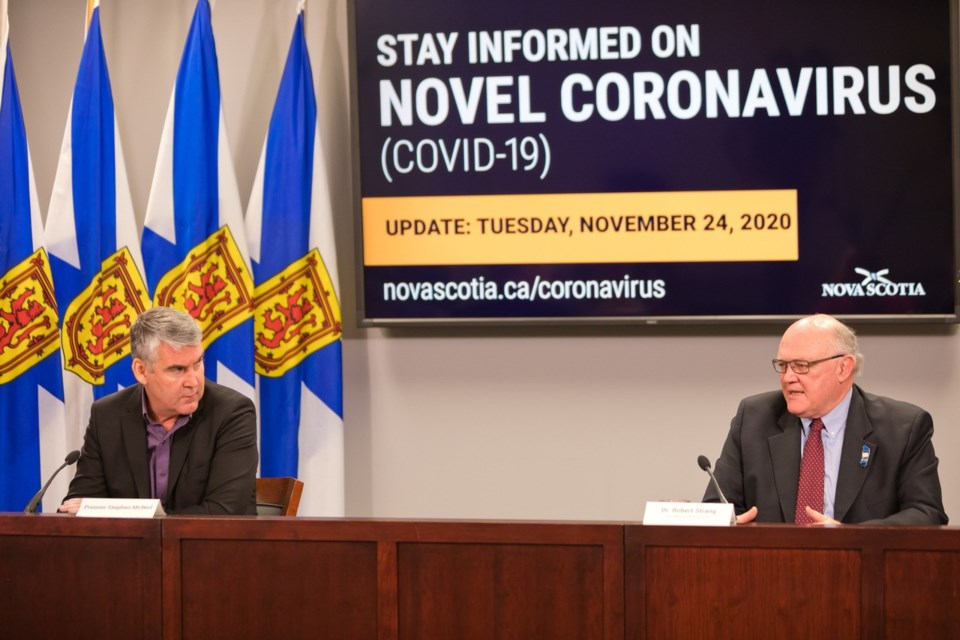 November  28 update: Nova Scotia reports 14 new cases of COVID-19