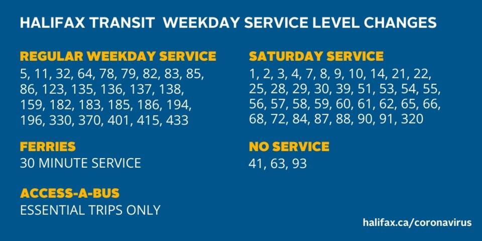 Service Update COVID-19_0