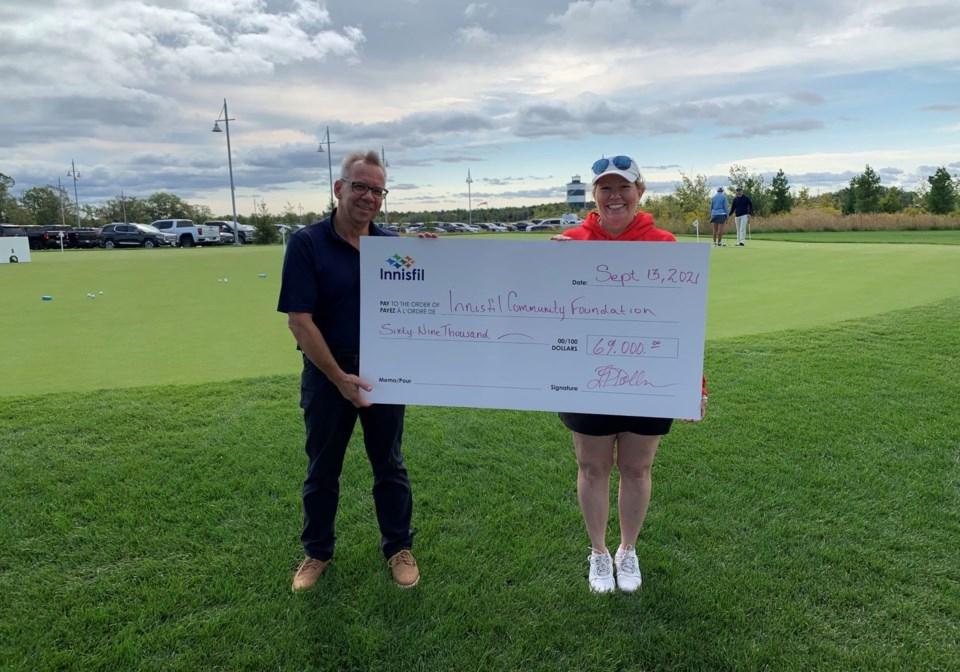 Mayors Golf Tournament 2021