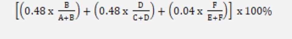 msi edmonton just equation