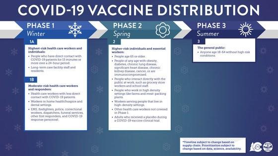 vaccinesurvey