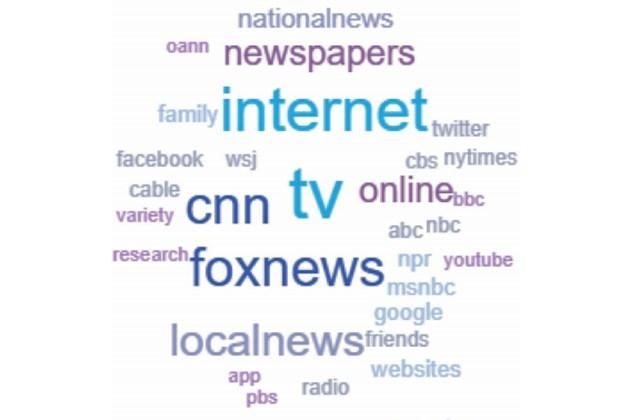 yvo news graphic 640x420