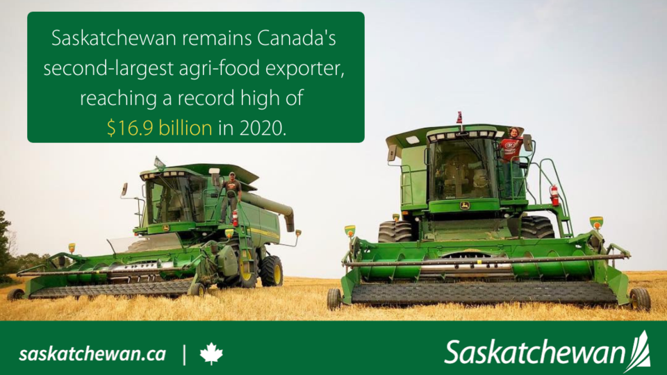 Record Ag Exports