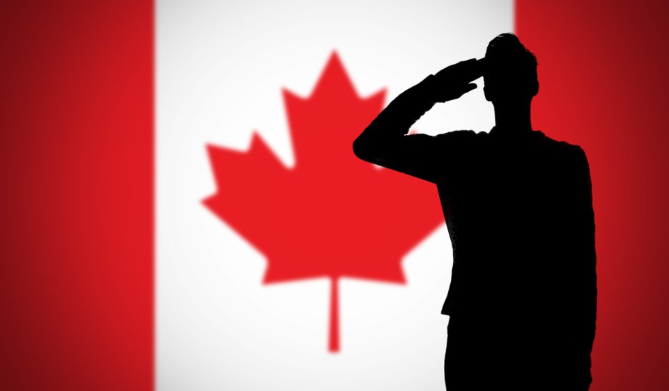 saluting the flag shutterstock