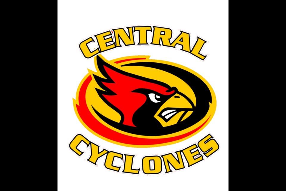 Central Cyclones