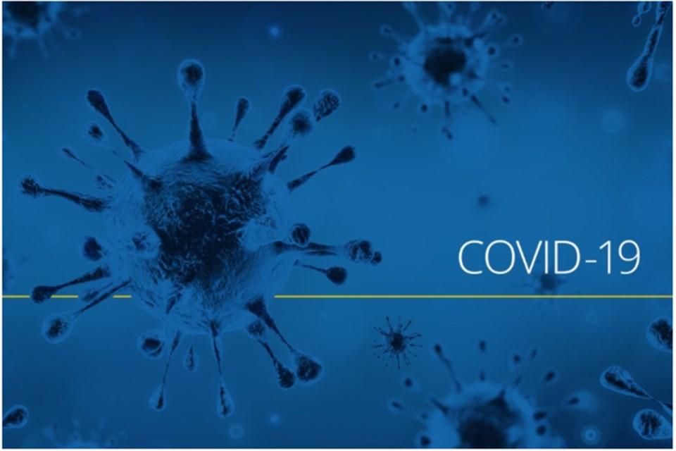 MVT stock COVID-19